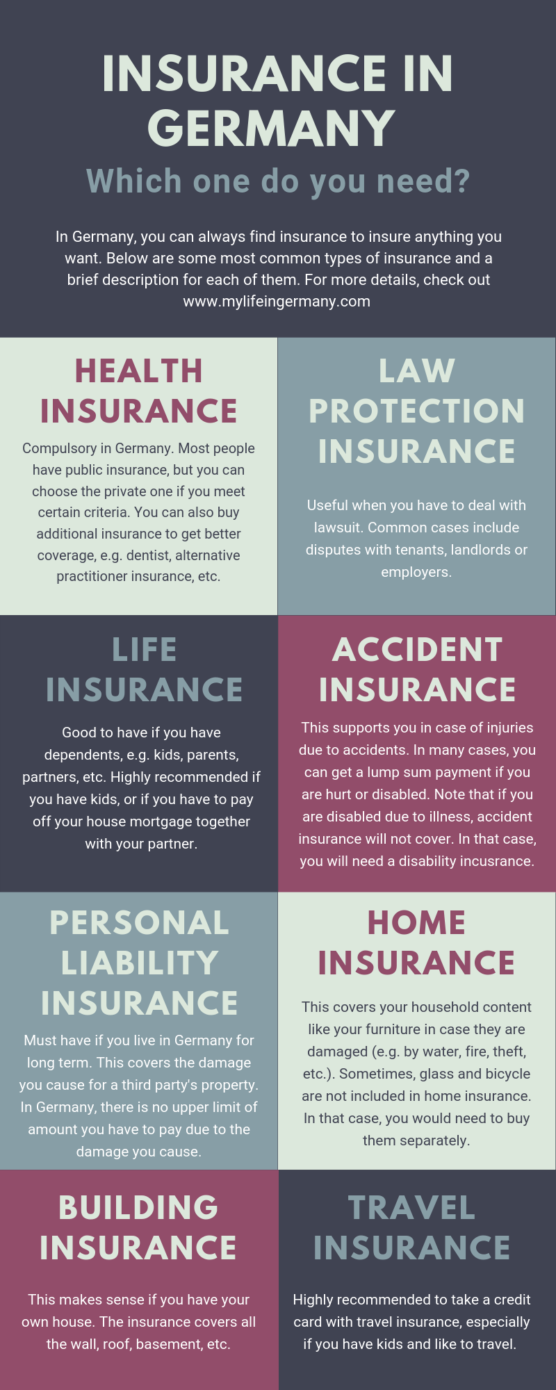 pinterest_infographics_insurance in germany_which one do you need_my life in germany_hkwomanabroad