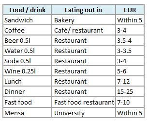 cost of living in Germany_how to save money_average cost of eating out in Germany_my life in germany_hkwomanabroad