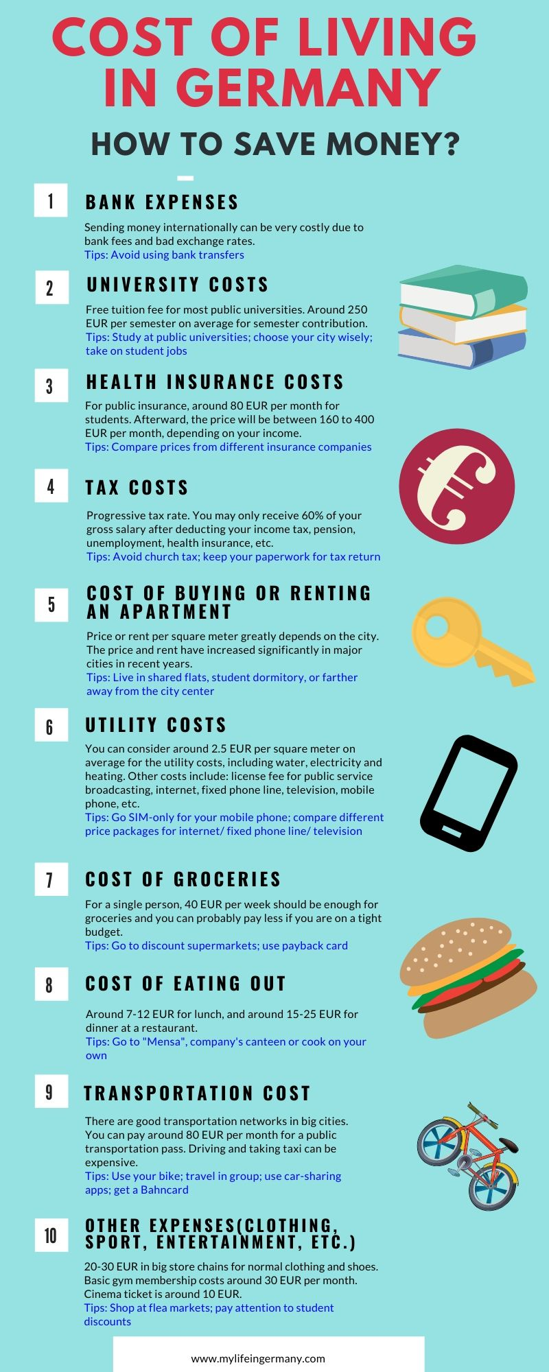 cost of living in Germany_how to save money_inforgraphic_my life in germany_hkwomanabroad